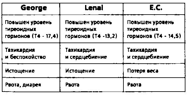 интоксик лекарство купить в москве официальный сайт